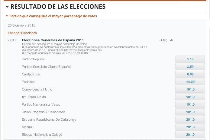 casa de apuestas elecciones