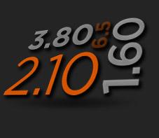 cuotas 888sport