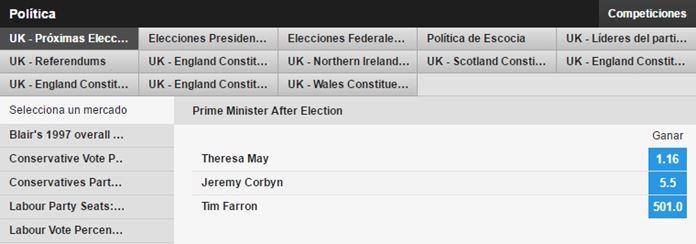 apuestas elecciones britanicas