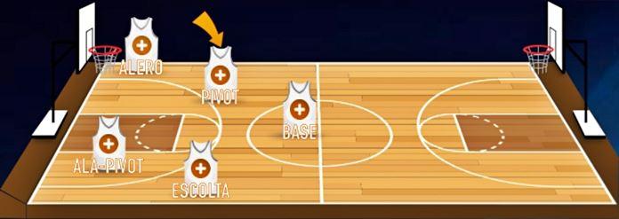 fantasy sportium baloncesto
